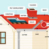What Every Homeowner Should Know About Their Roof [Infographic]